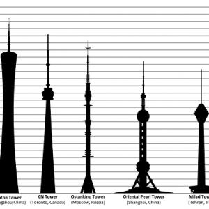 برج مخابراتی کوالالامپور